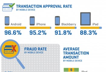 MobileTransactions_Infographic_FINAL