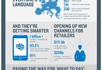 VeriFone-GlobalBay-Mobile-NFC-infographic-for-web (1)