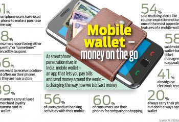 A mobile wallet infographic with stats