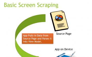 The EBA is wrong about screen scraping