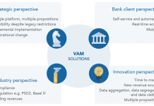 Virtual Account Management (VAM)