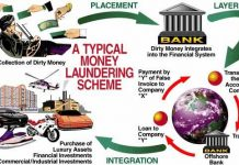 money_laundering_scheme