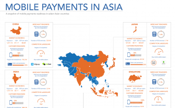 Asia payments